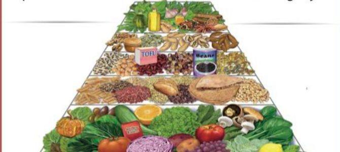 Prehrana u službi zdravlja